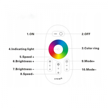 STEROWNIK LED RGB+W